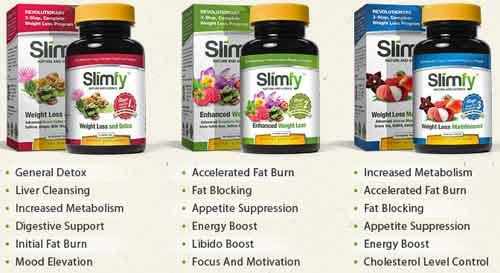 Slimfy product range